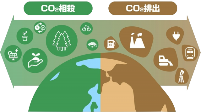 CO2相殺の図_ver1.3