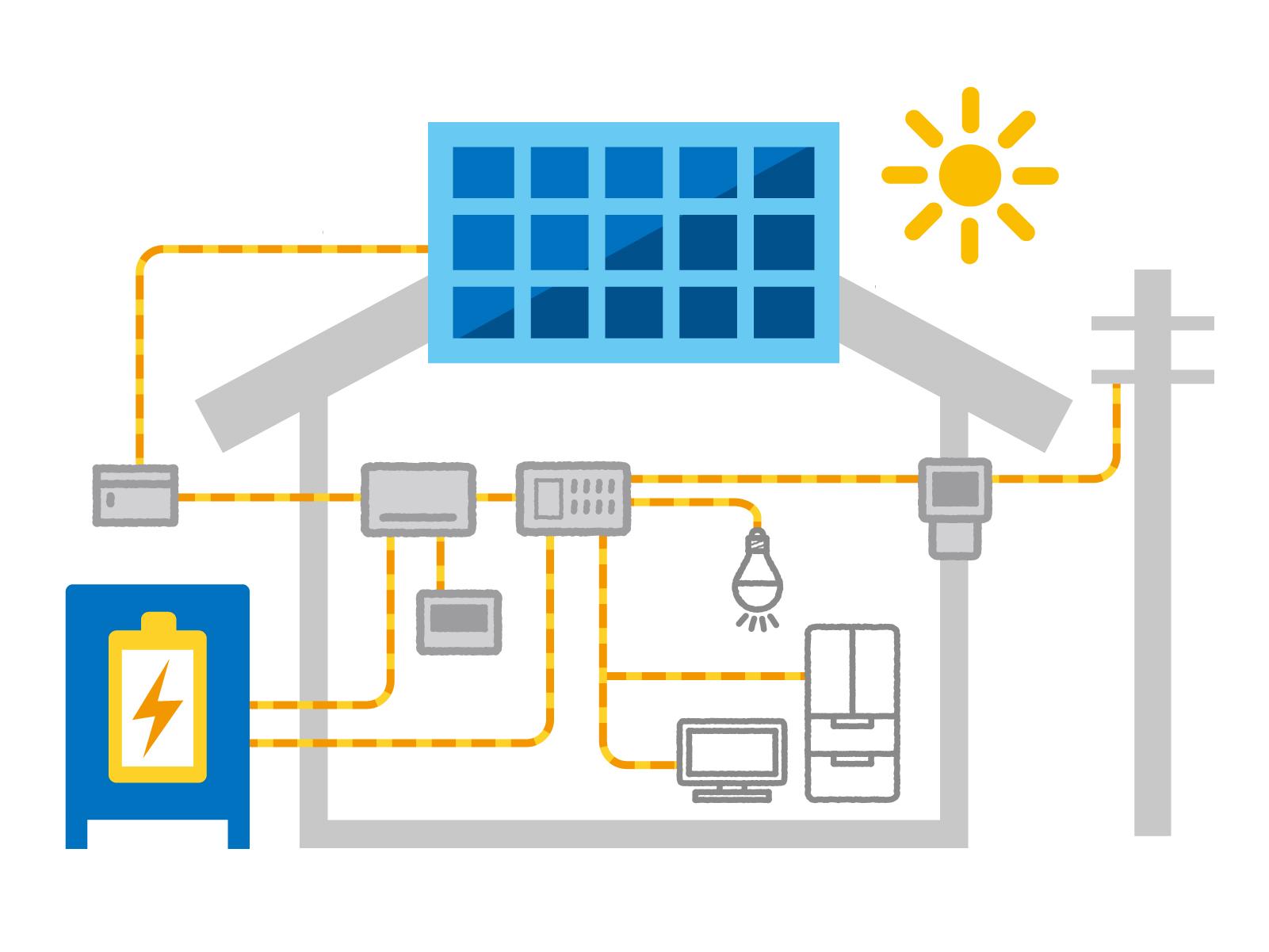 太陽光発電と蓄電池があれば、いざというときに家庭で使える