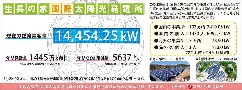 生長の家国際太陽光発電所