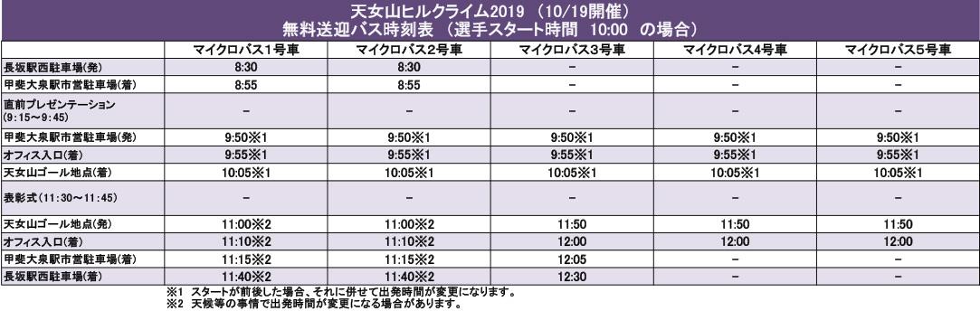天女山ヒルクライム2019 (10/19開催)